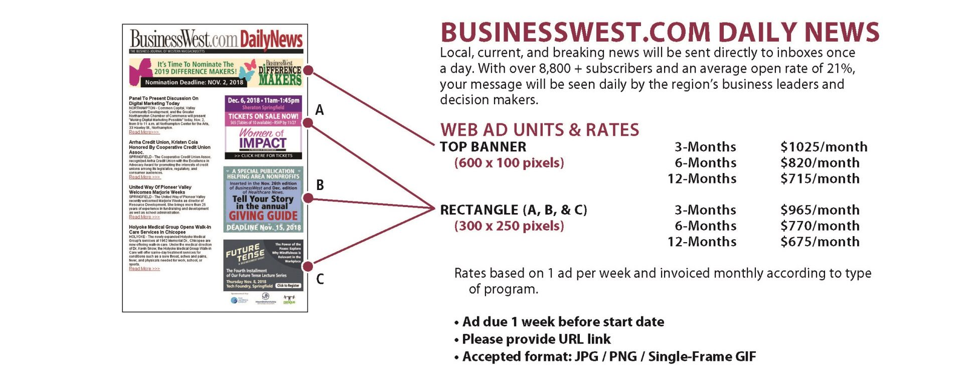 Ad Rates/Stats
